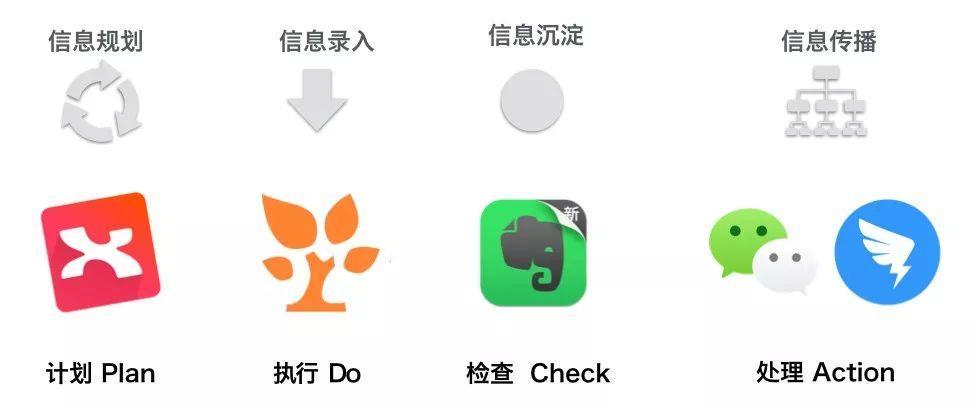 案例分享 | 金数据6周年北京会场:调研 & 循证的标准化数据收集利器
